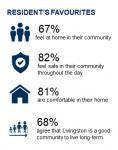 Calgary Community Hub Livability 3